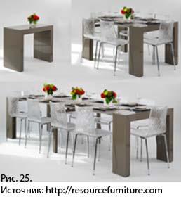 История стола: Древние столы и их современные аналоги