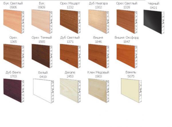 Новые цвета пластиковых цоколей volpato -фурнитура и комплек.