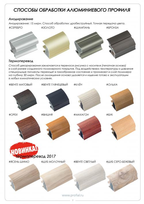 Способы обработки алюминиевого профиля -материалы и технолог.